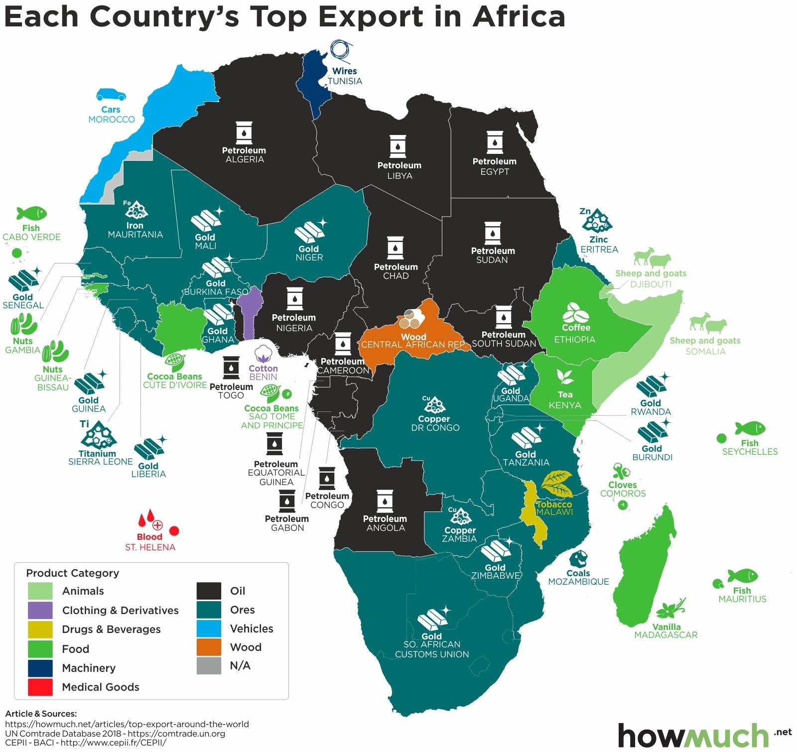 http://cdn.howmuch.net/articles/top-export-around-the-world-%E2%80%93-AFRICA-%281%29-777c.jpg