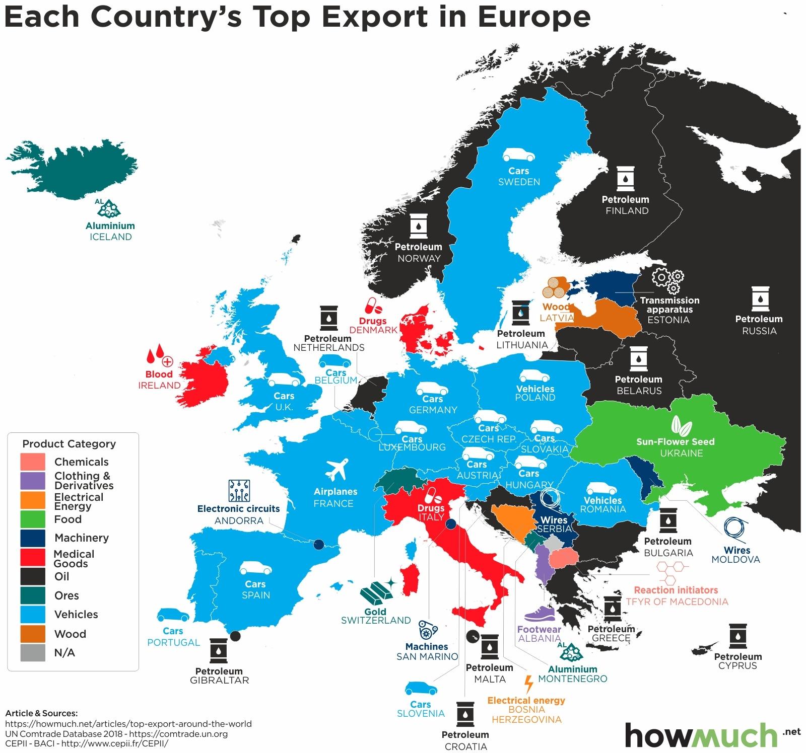 http://cdn.howmuch.net/articles/top-export-around-the-world-%E2%80%93-EUROPE-d27c.jpg