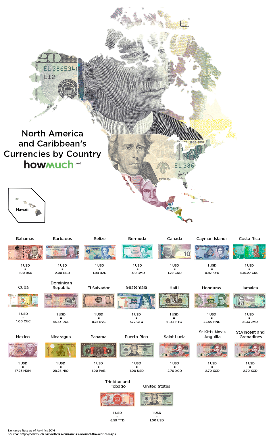 The world map of currencies How many countries and islands in the world