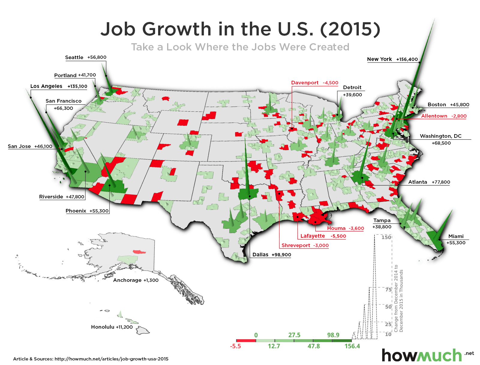 Visualizing US Job Market Growth And Decline In A D Map - Atlanta in us map