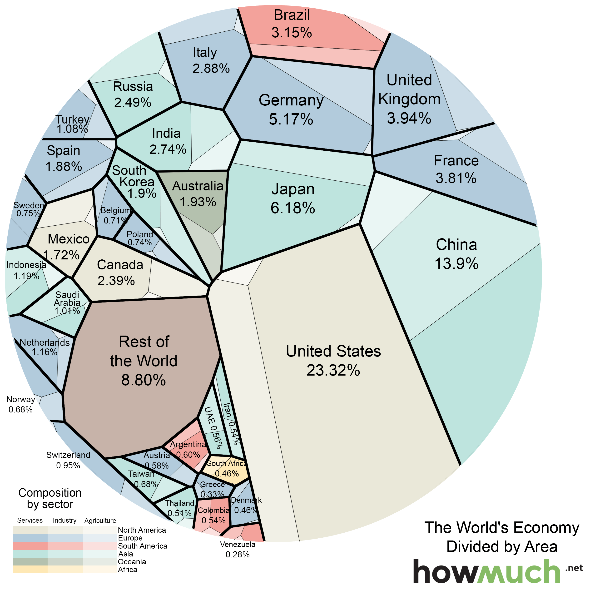 One Diagram That Will Change The Way You Look At The US Economy - Map of us gdp countries