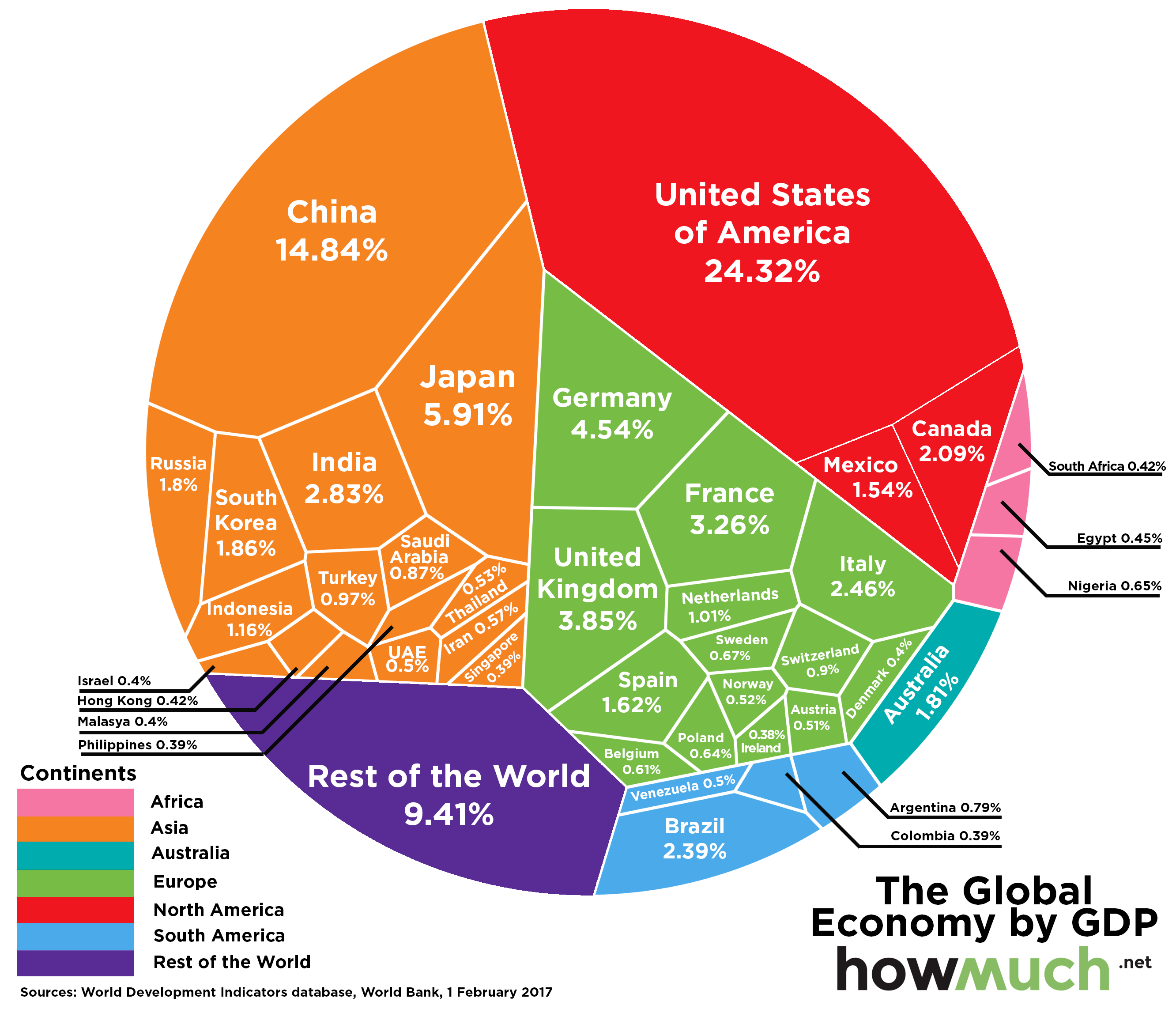 6 factors shaping the global economy in 2016
