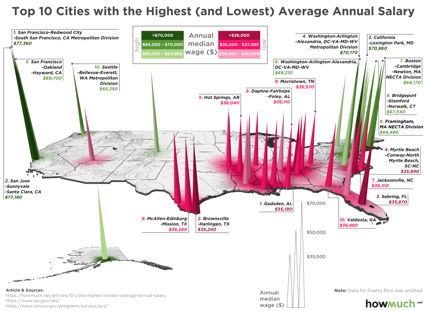 This Map will Show You the Best (and Worst) Cities to Make a