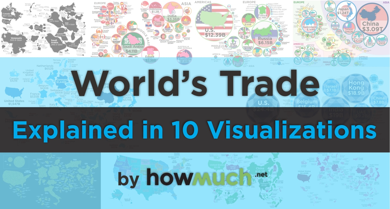 These 10 Visualizations Put Global Trade Into Perspective