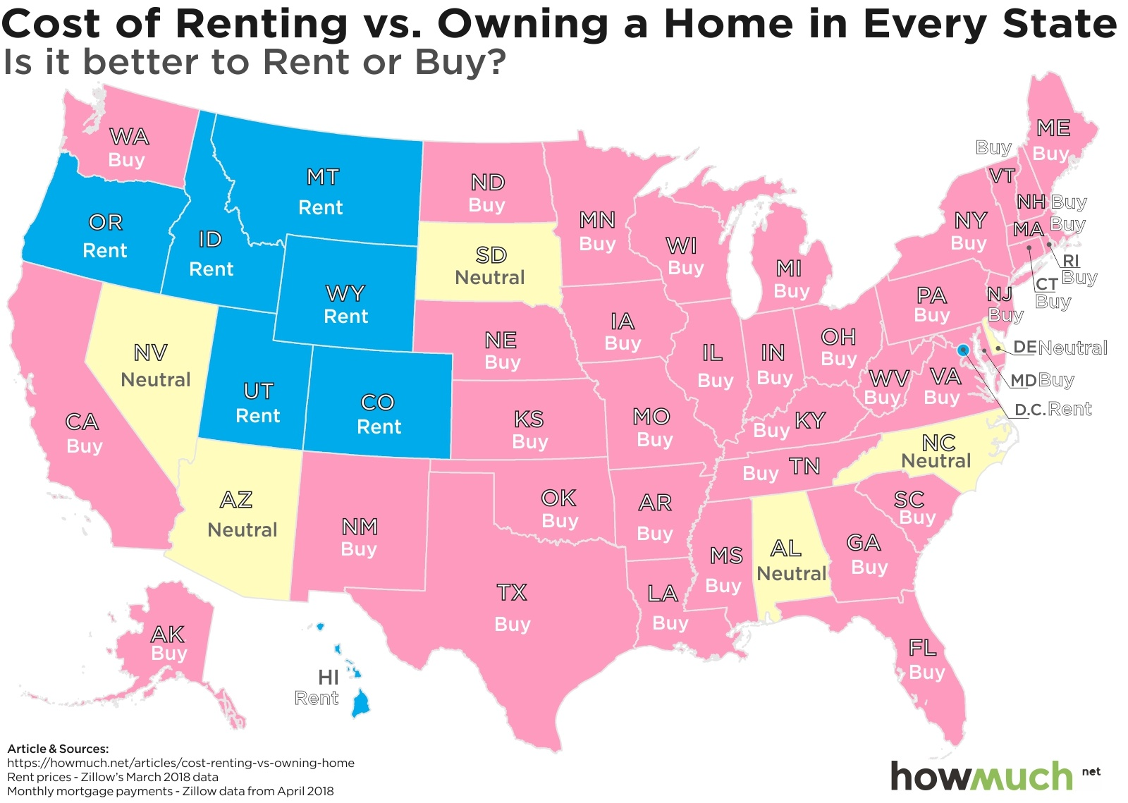 The Cost of Renting vs. Buying a Home in Every State Zillow Map on pathfinder rpg maps, spanish speaking maps, fictional maps, groundwater maps, expedia maps, high quality maps, pictometry maps, jones soda, microsoft maps, teaching maps, google maps, social studies maps, aerial maps, alternate history maps, civilization 5 maps, geoportal maps, walmart maps, local maps, mapquest maps, tumblr maps, yandex maps,