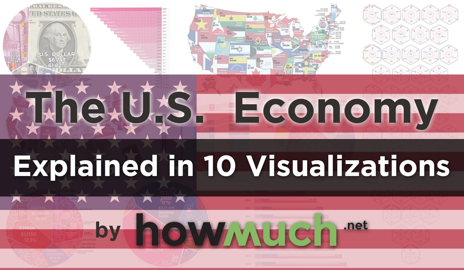 Visualizing the New American Economy
