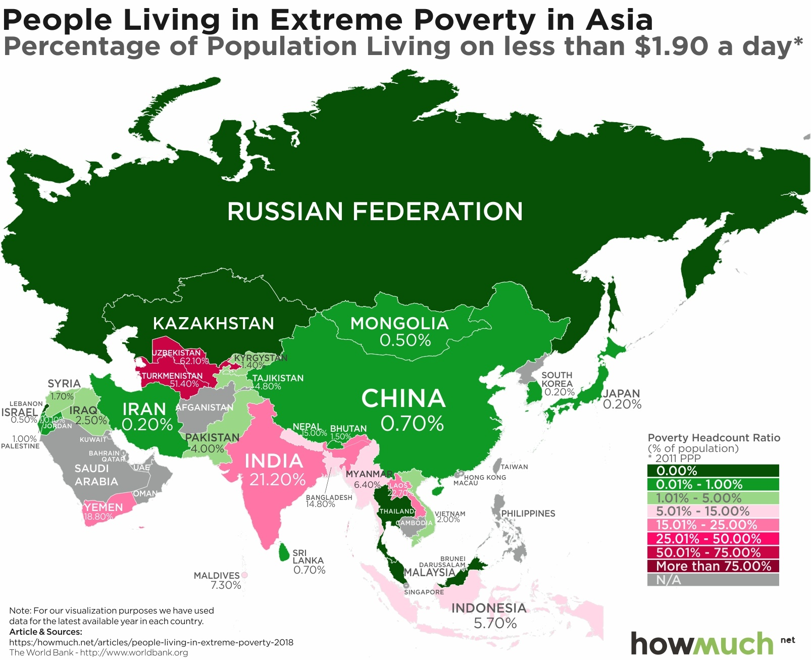 Poverty Map in Asia
