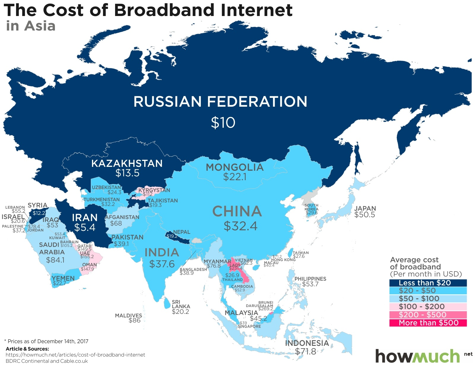 Mapping internet prices around the world extremely cheap internet is provided in russia 10 syria 12 kazakhstan 13 and iran 540 these countries are reminders that a reputation for gumiabroncs Choice Image
