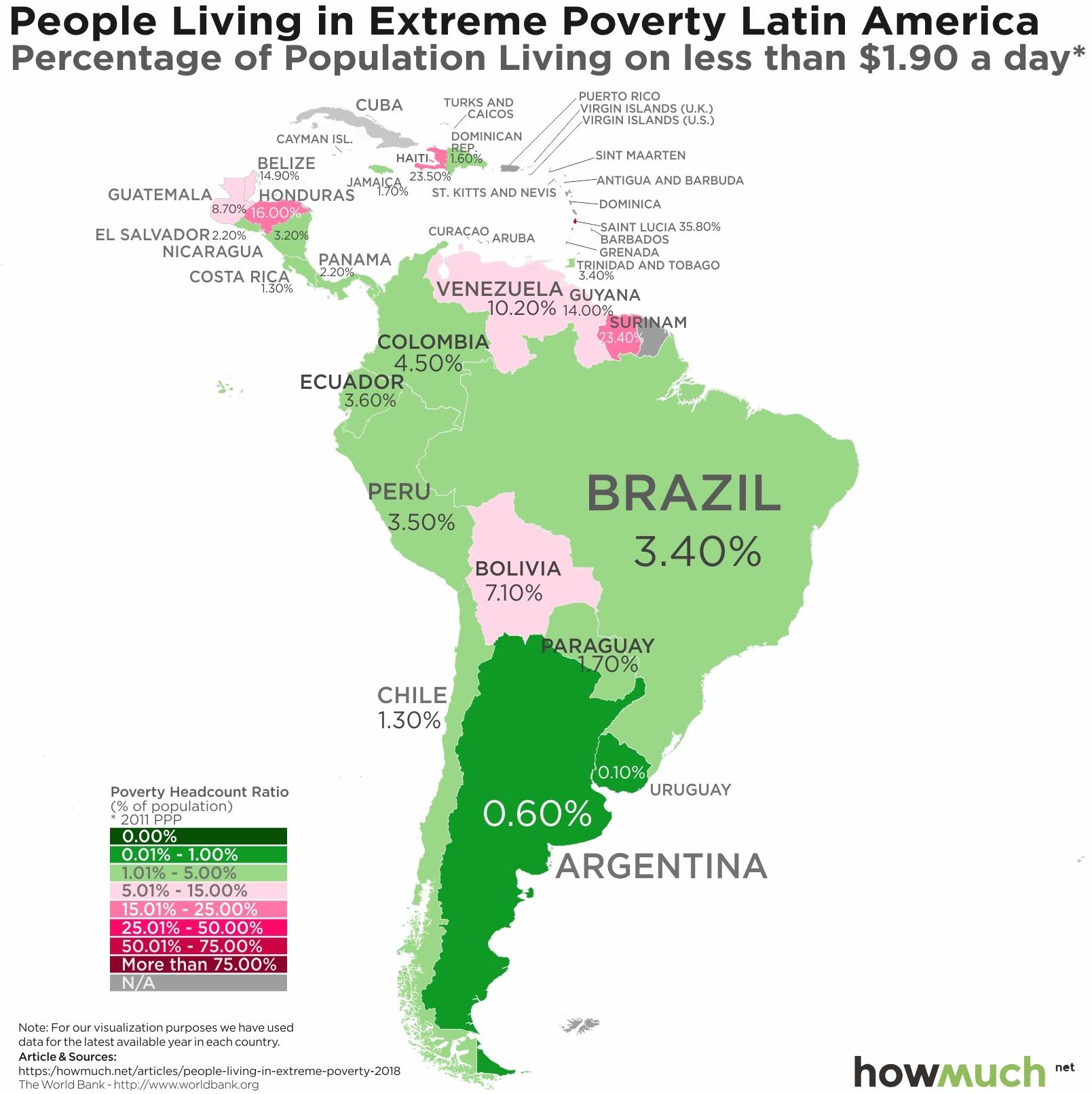 Poverty Map in Latin America