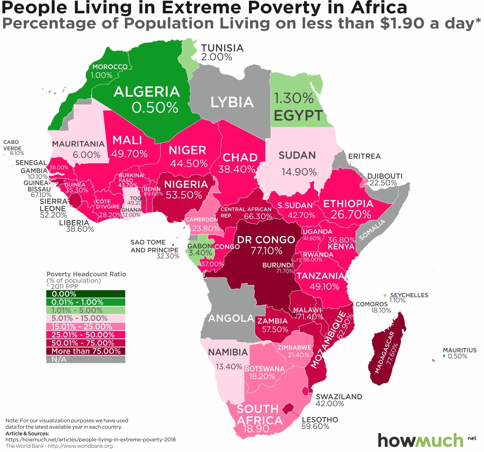 Poverty Map in Africa
