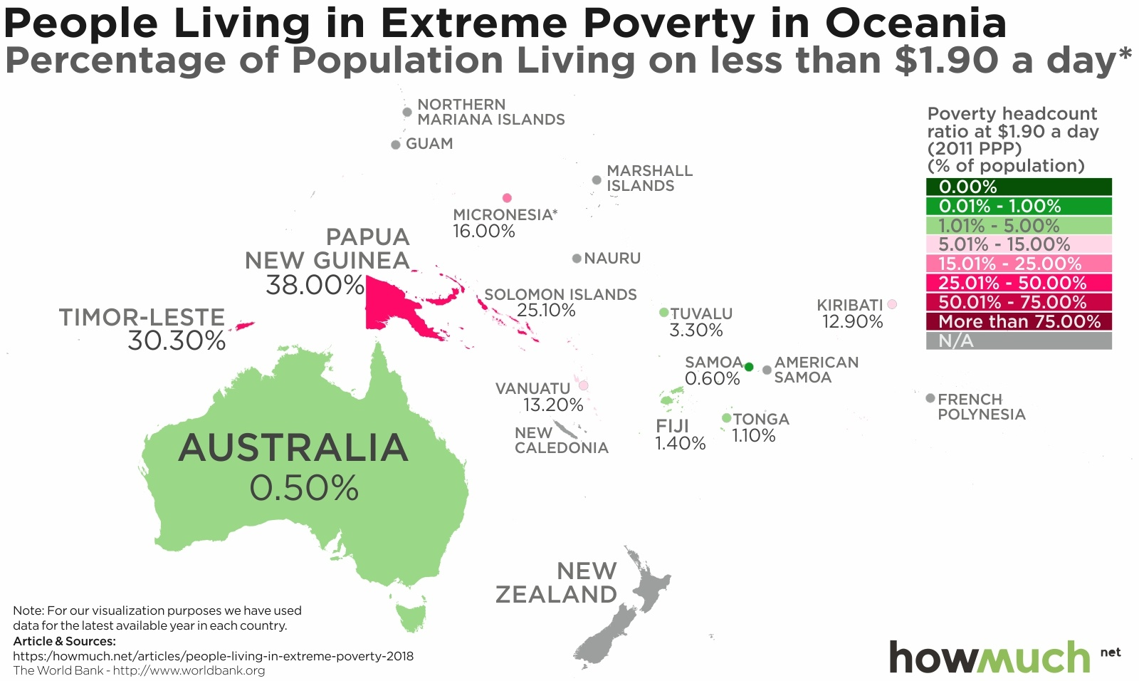 Poverty Map in Oceania