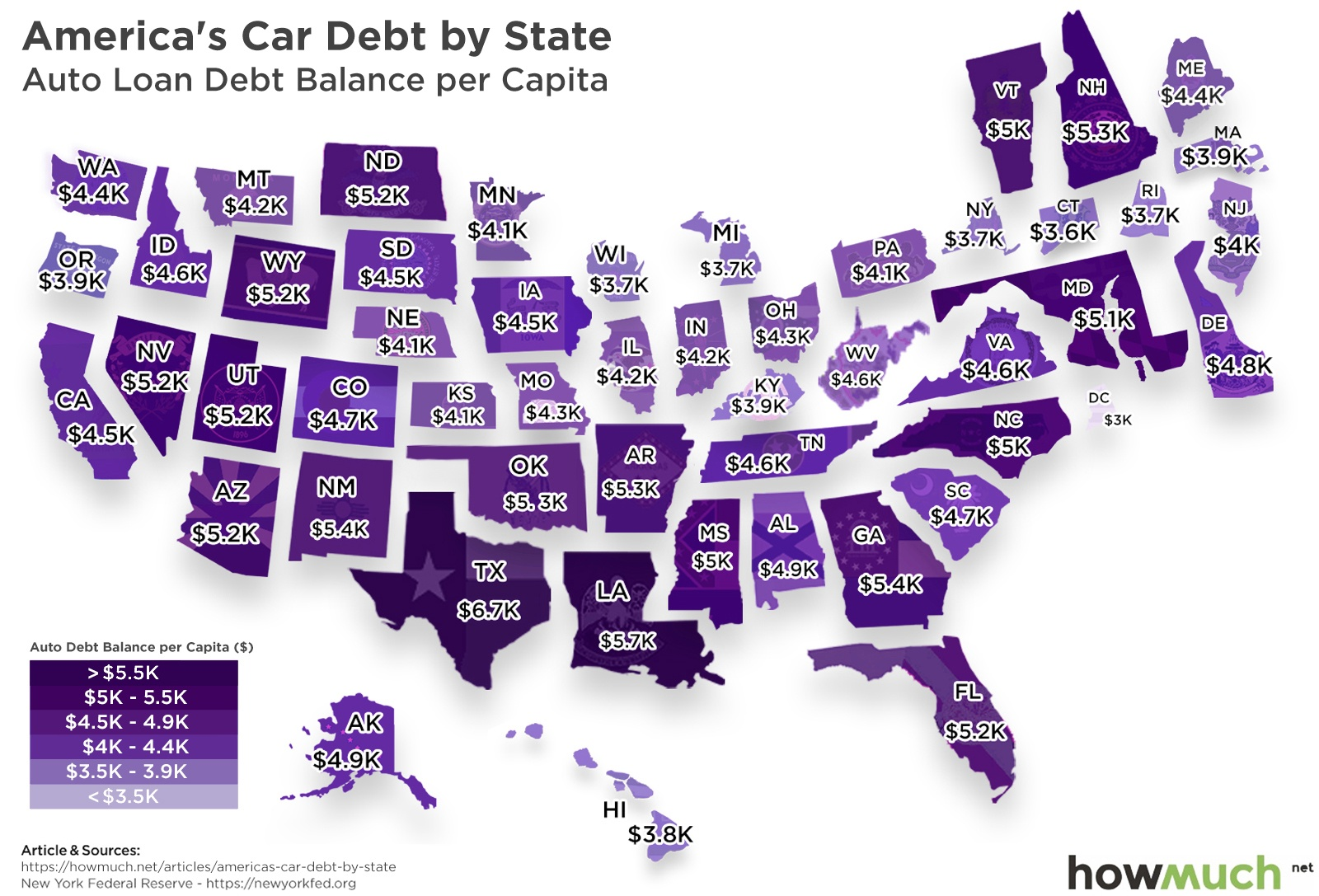 Visualizing The Unstoppable Car Debt In America