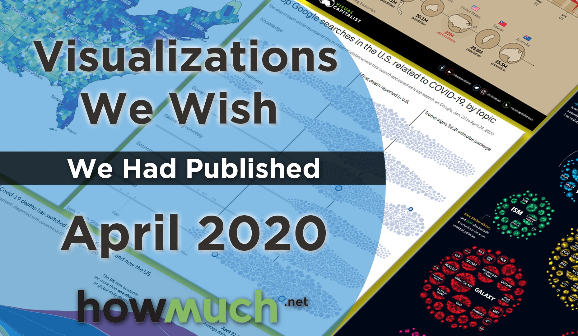 5 Visualizations We Wish We Had Published in April 2020