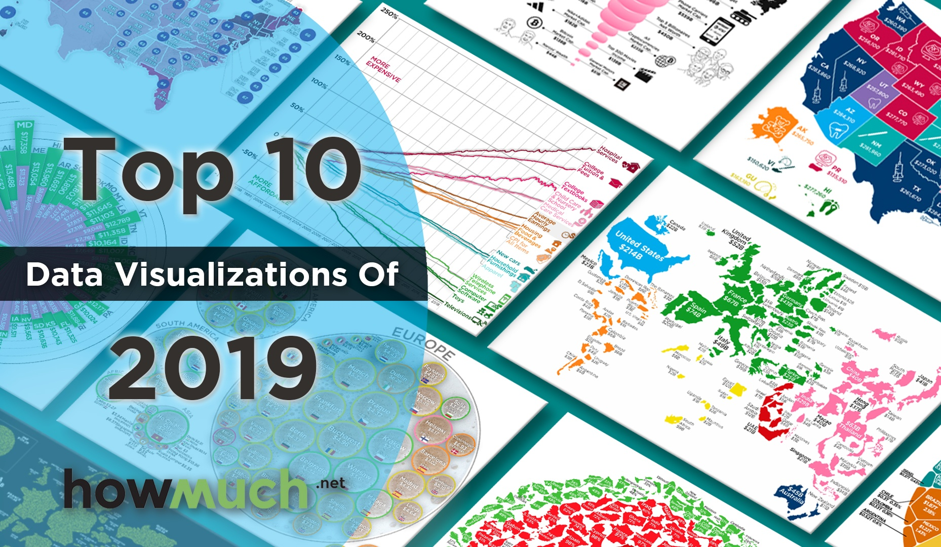Top 10 Data Visualizations of 2019