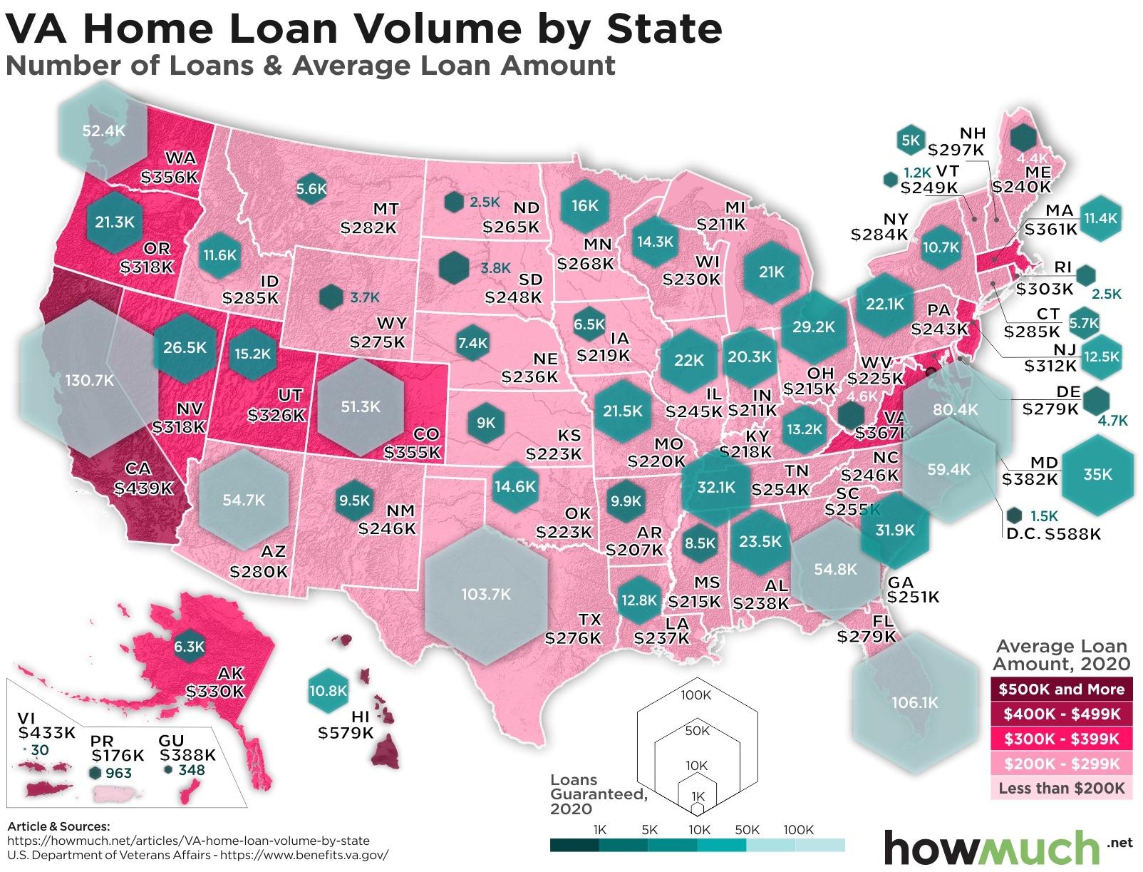 VA loan volume by state
