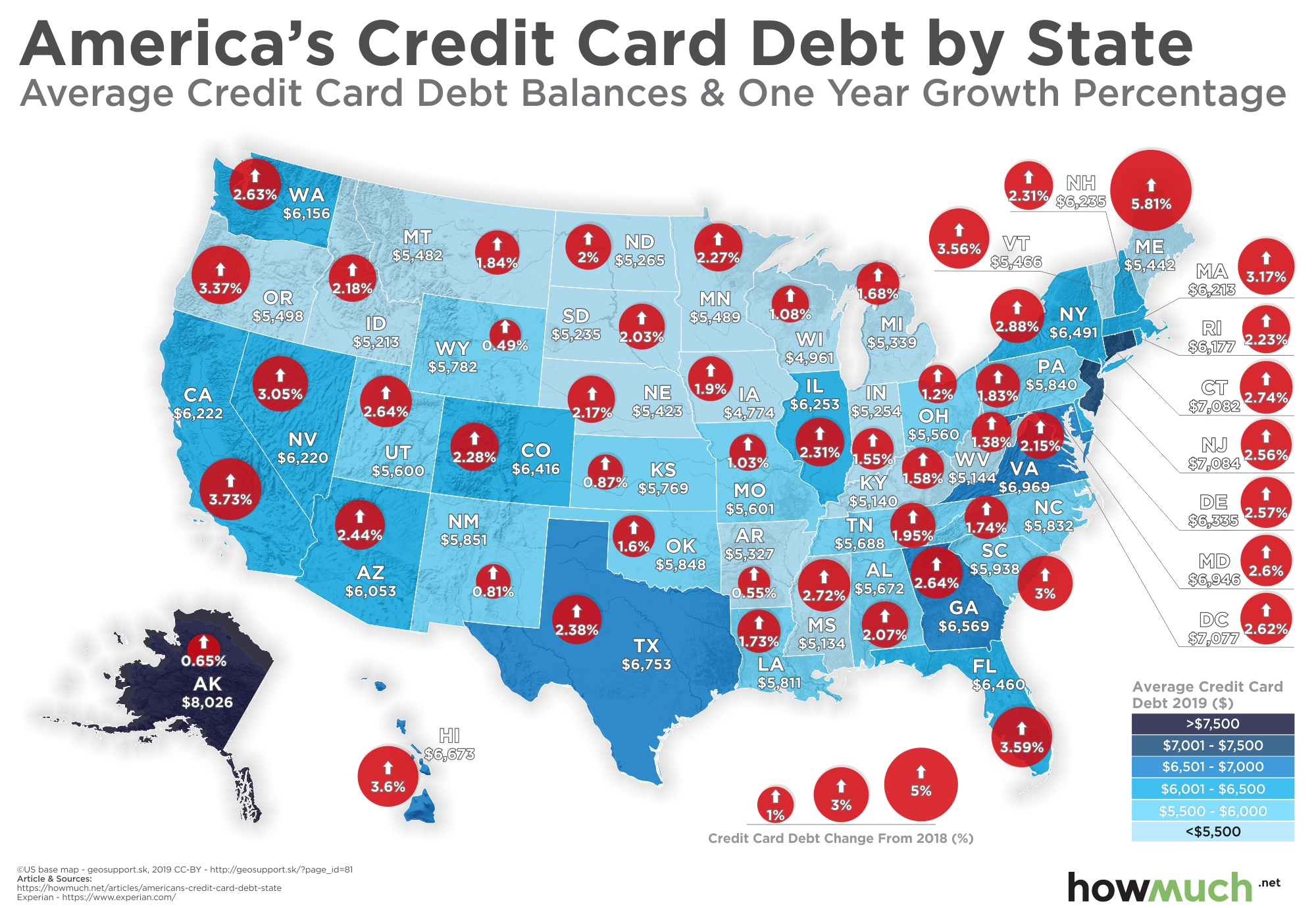 Visualizing The Average Credit Card Debt in America