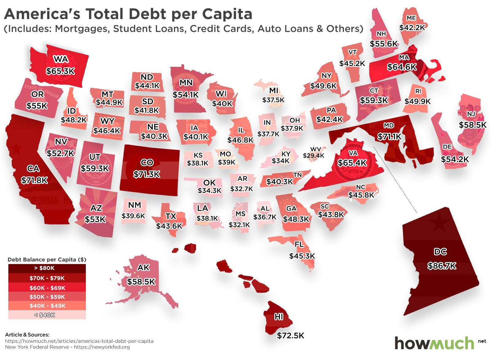 Debt per Capita by State