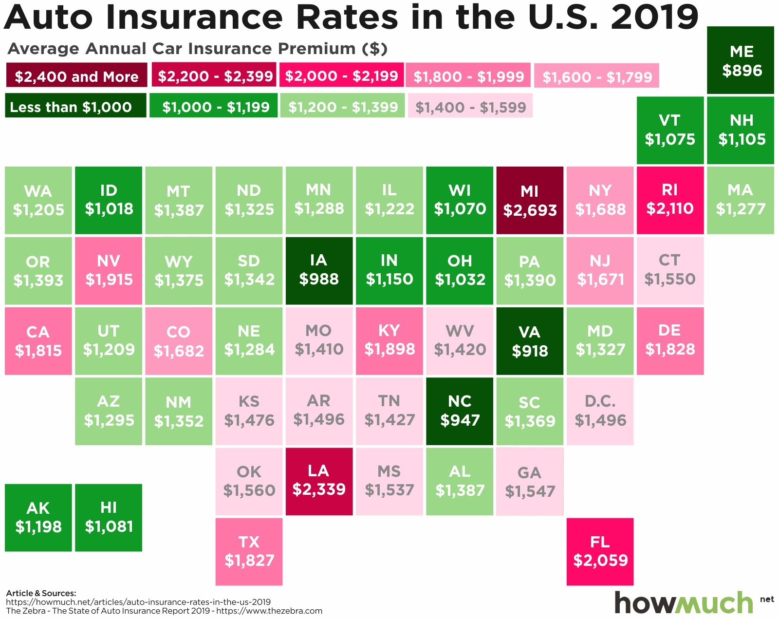 What Do Americans Pay For Car Insurance In 2019