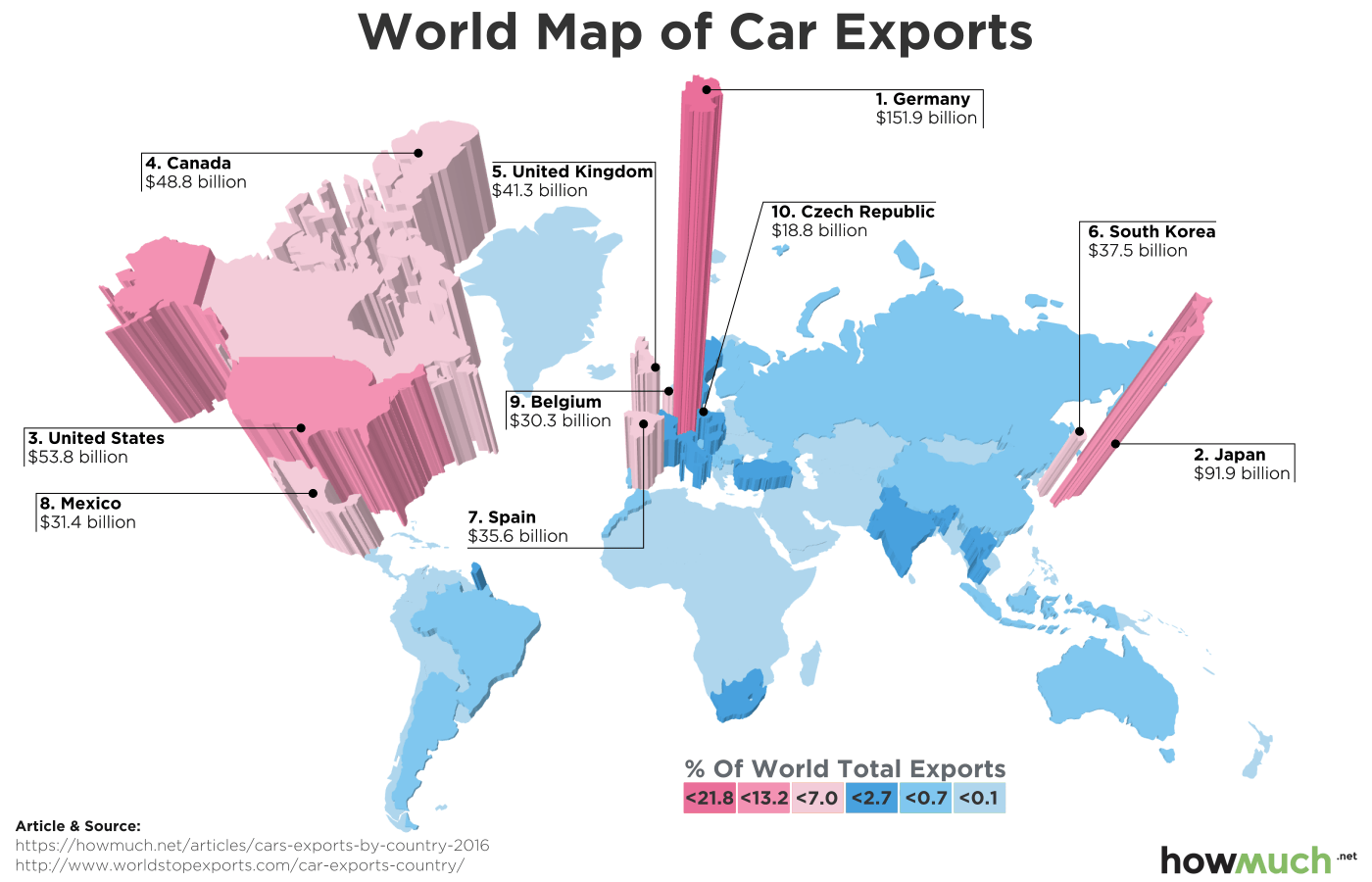 This map shows which countries rule the automotive world gumiabroncs Gallery