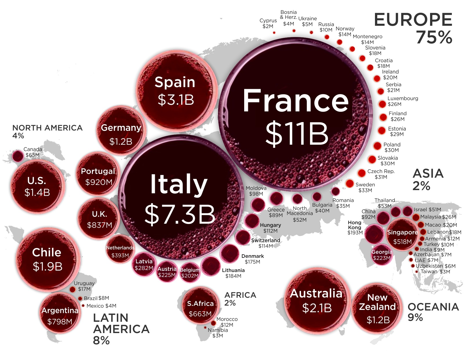 Visualizing Wine Exports by Country