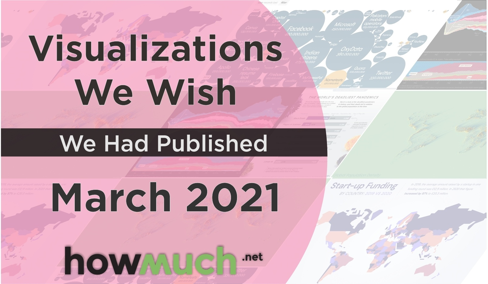 5 Visualizations We Wish We Had Published in March 2020