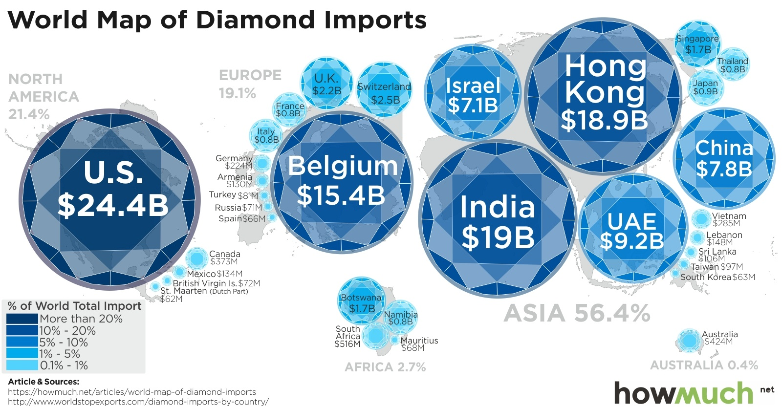 This Map Shows Which Countries are Buying Most of the World\'s Diamonds
