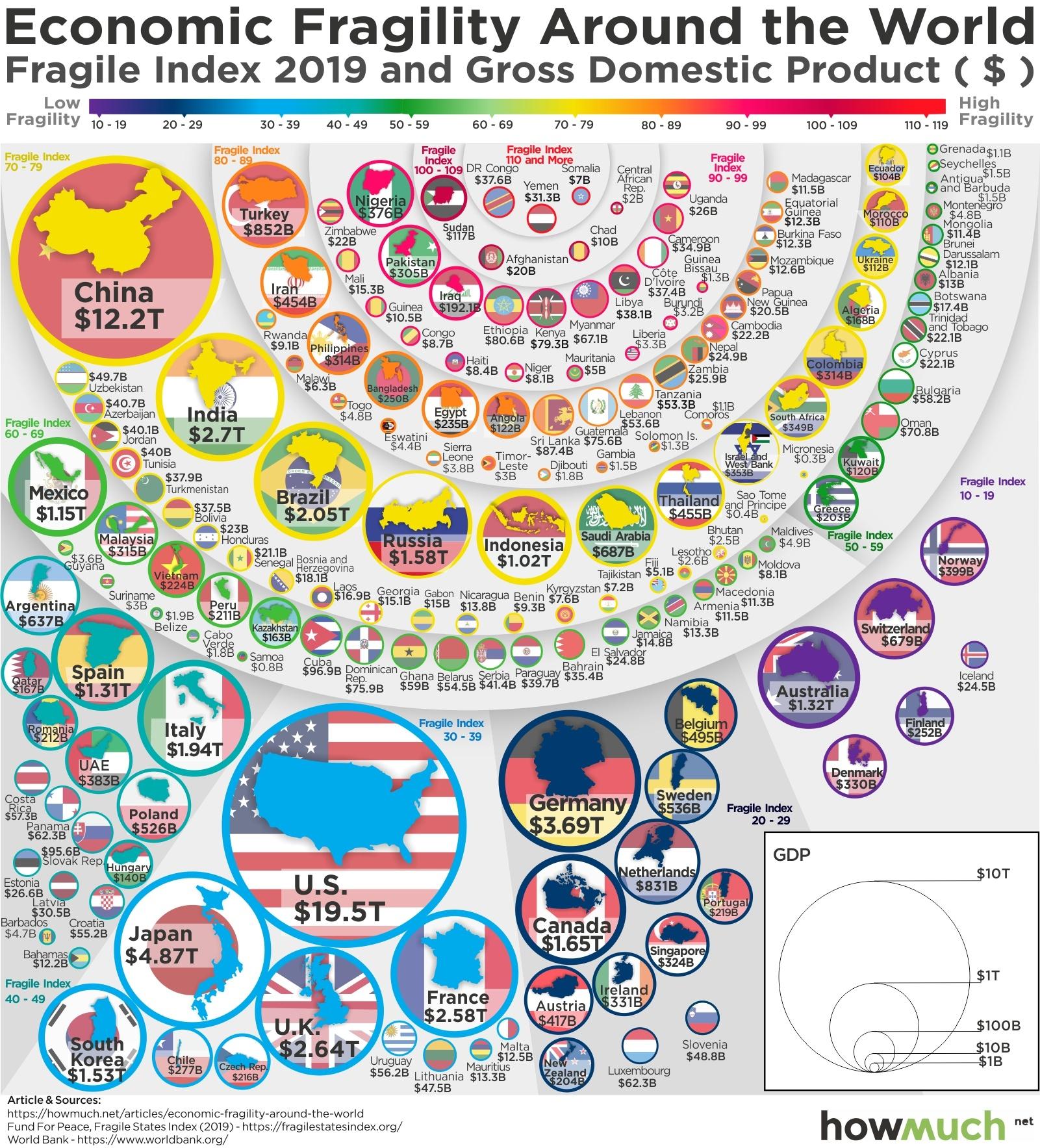 Тенденции развития мирового рынка   2020