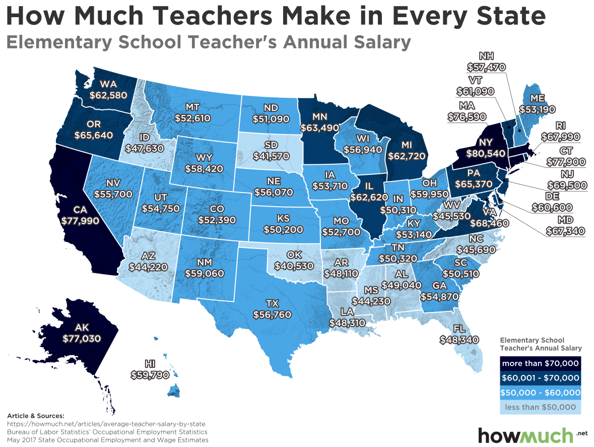 The Best And Worst States For Teacher S Wages