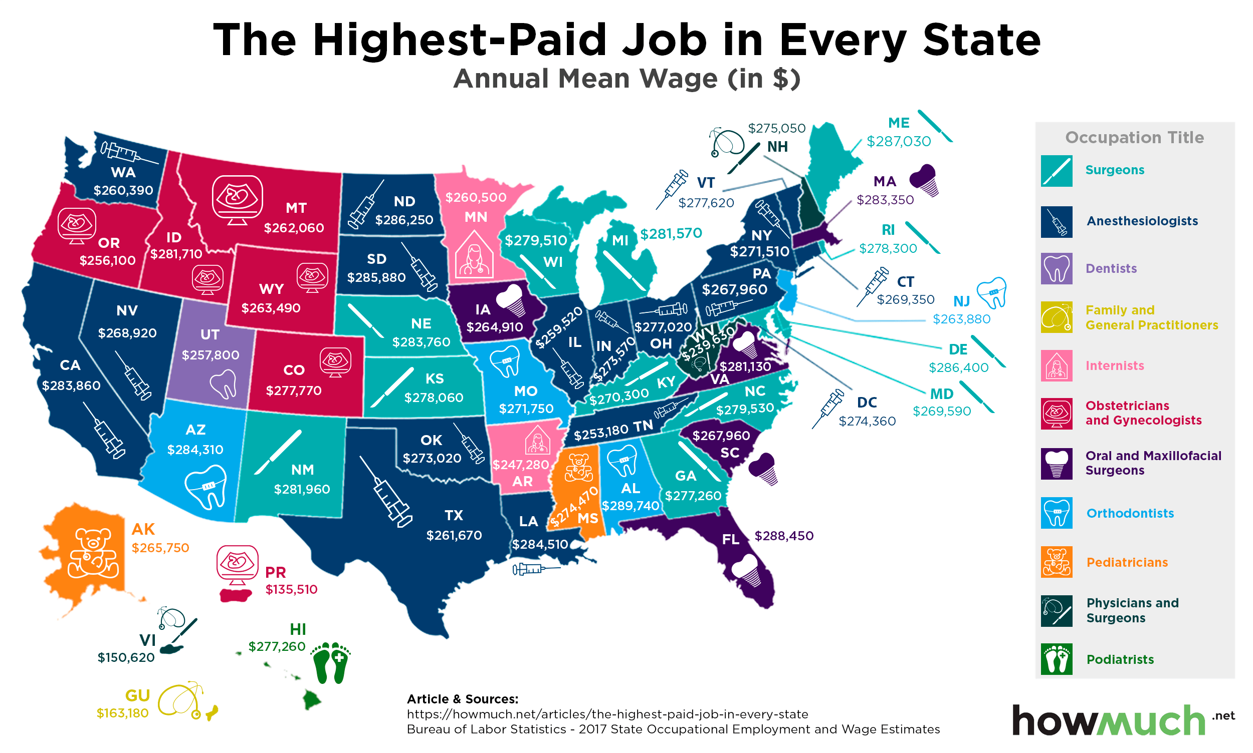 d2ac70ac1140 Visualizing the Highest-Paid Job in Every State