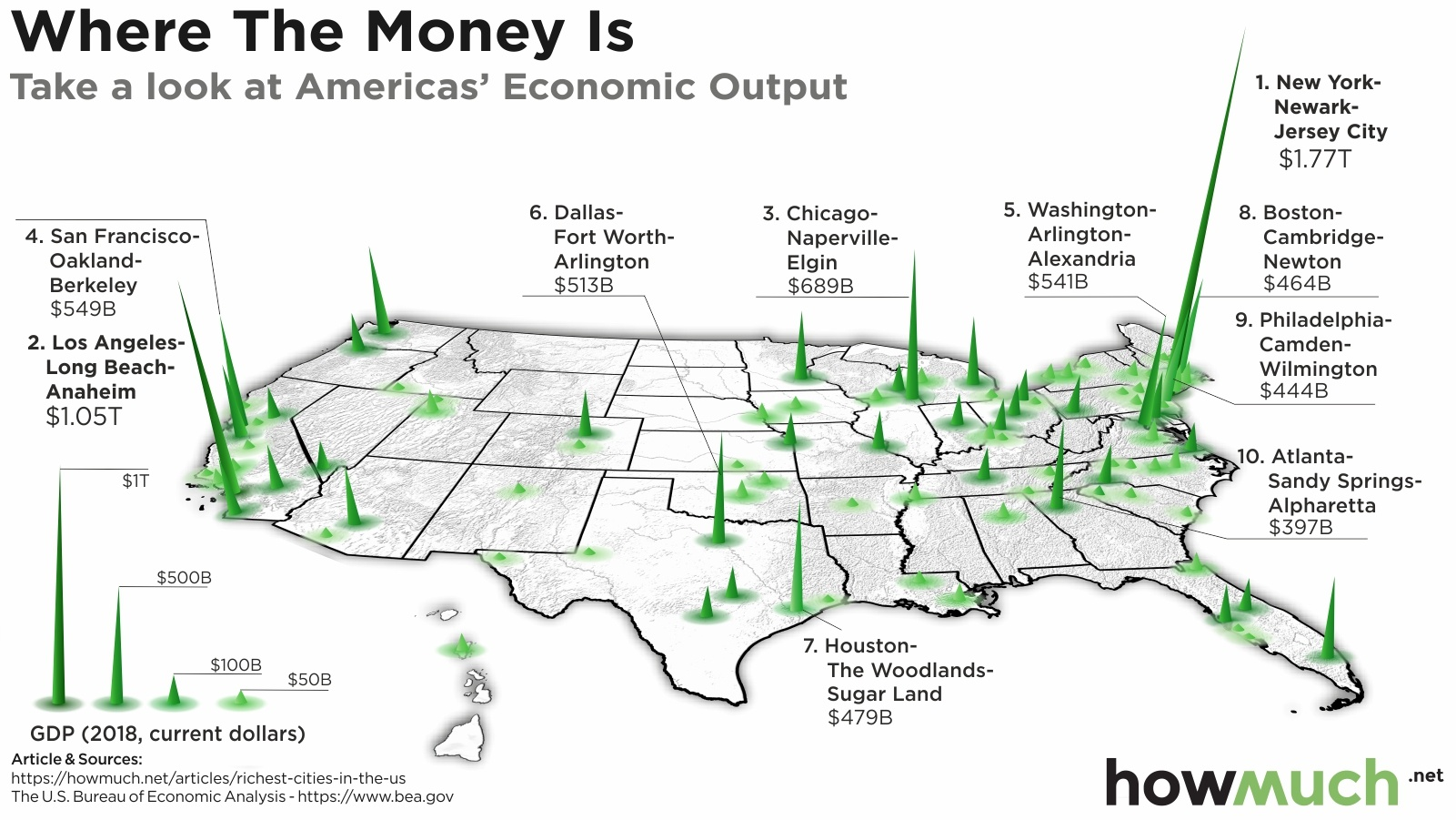 Richest Cities in the US