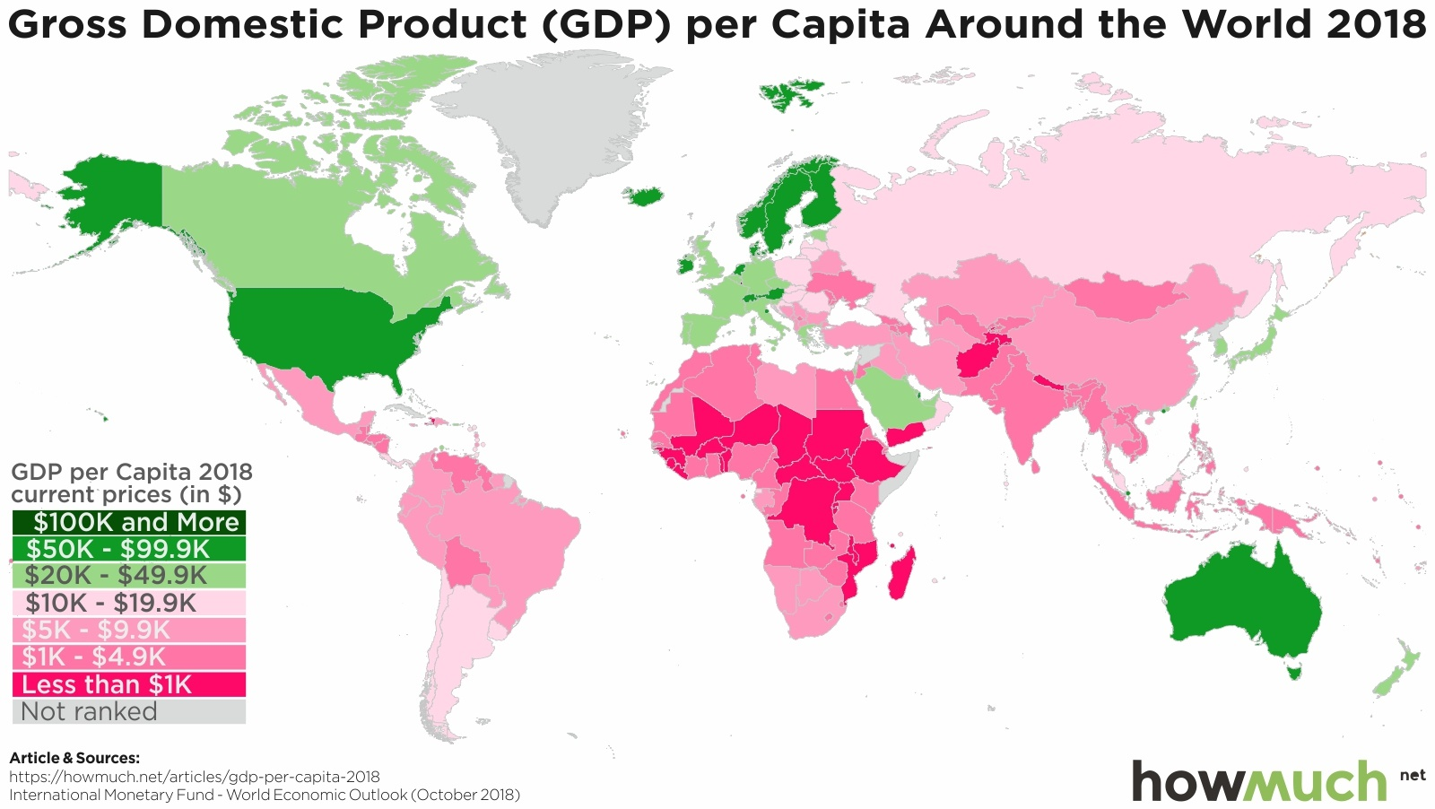 Visualizing Citizen's Prosperity in Every Country in the World 2018