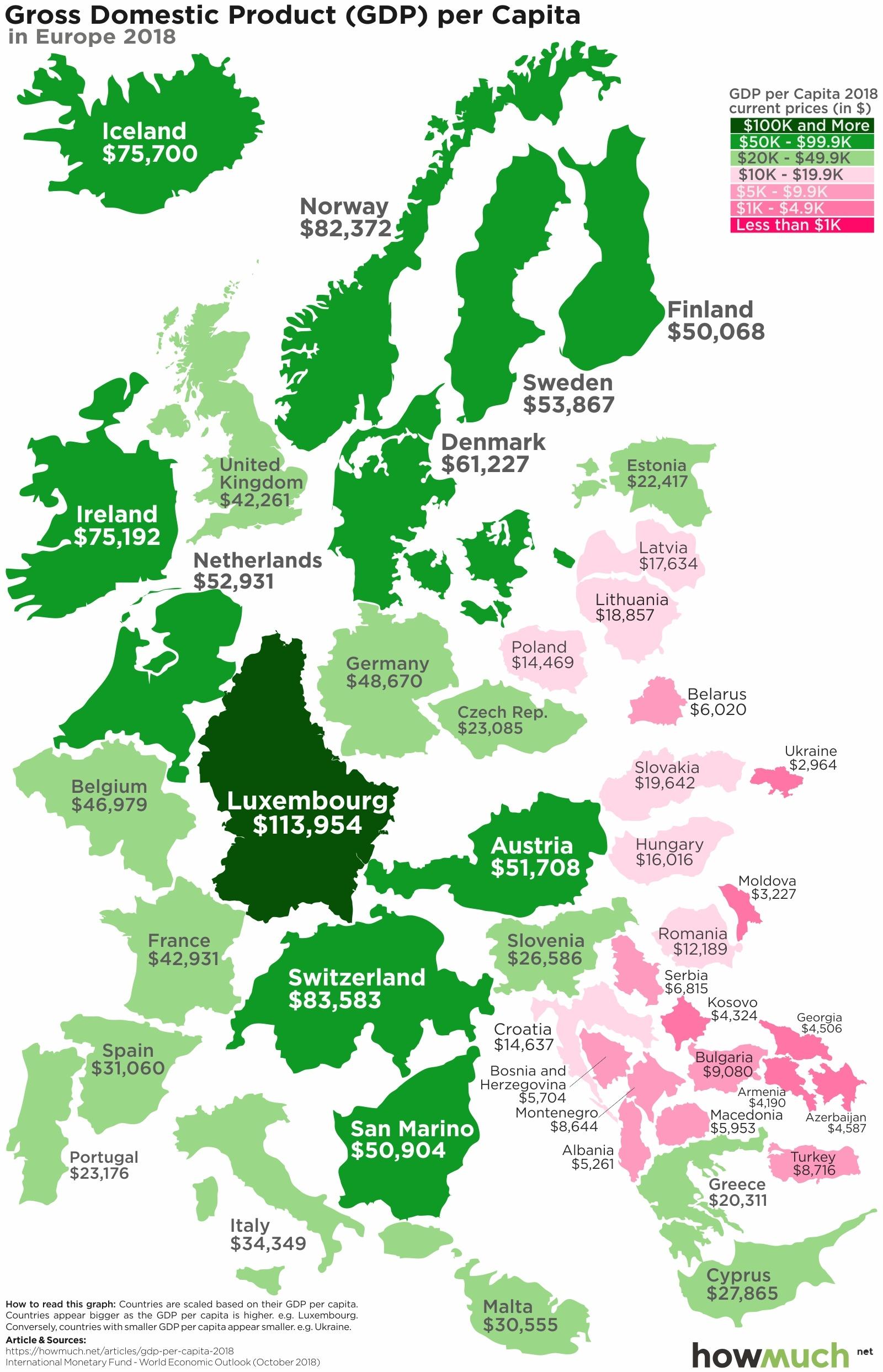 GDP per Capita in Europe