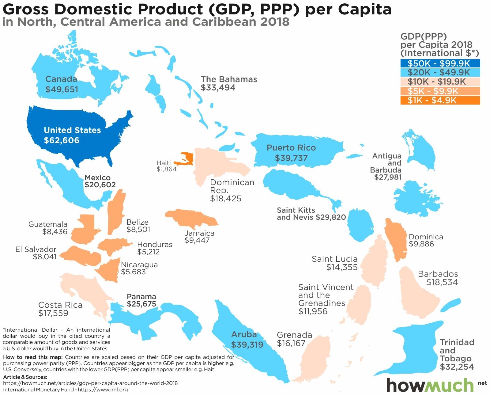GDP (PPP) per Capita North America