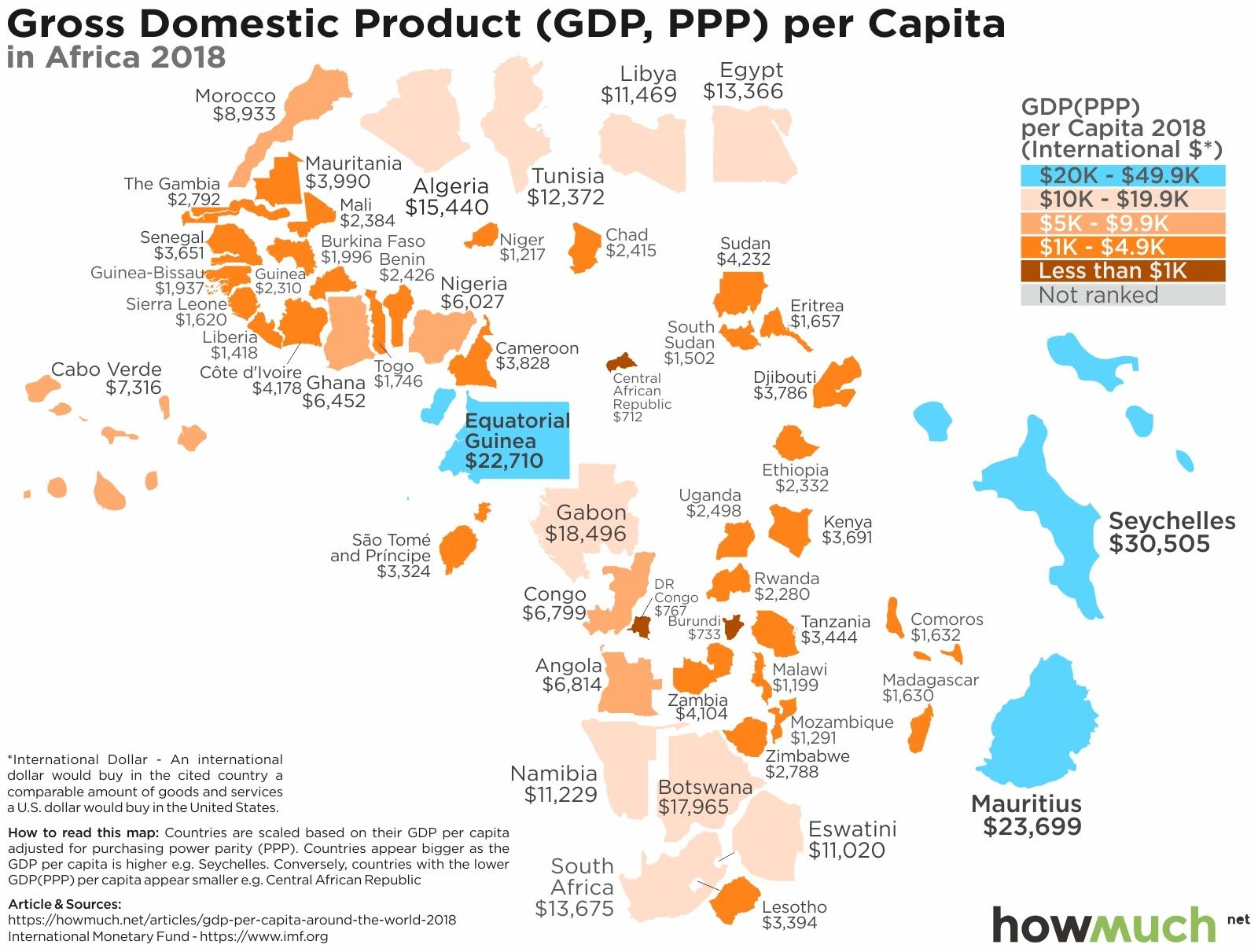 GDP (PPP) per Capita Africa