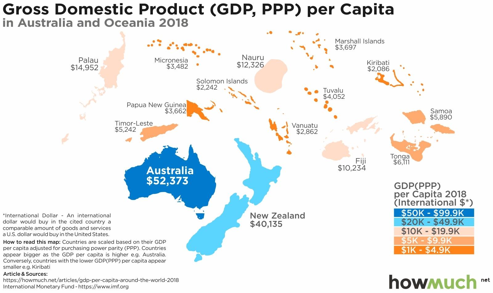 GDP (PPP) per Capita Oceania