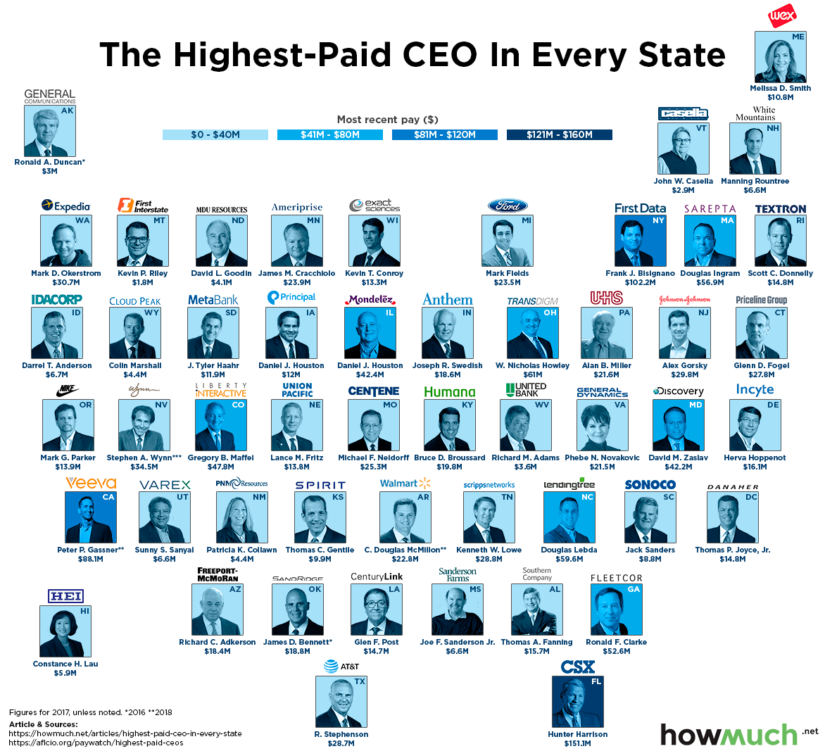 e06e9b6ef2a1 Mapping the Highest-Paid CEO in Every State