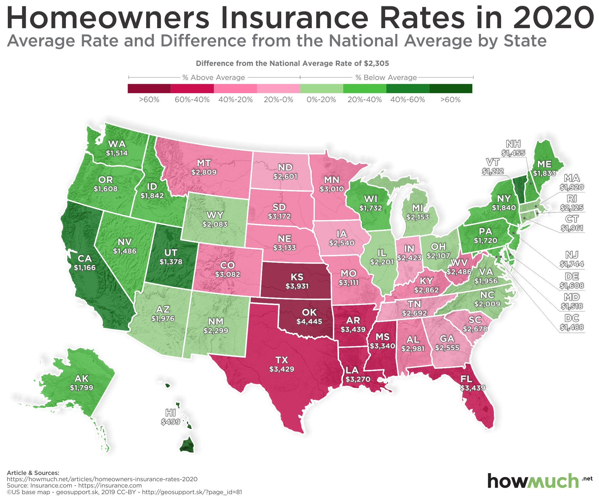 Mapped: Average Homeowners Insurance Rates for Each State