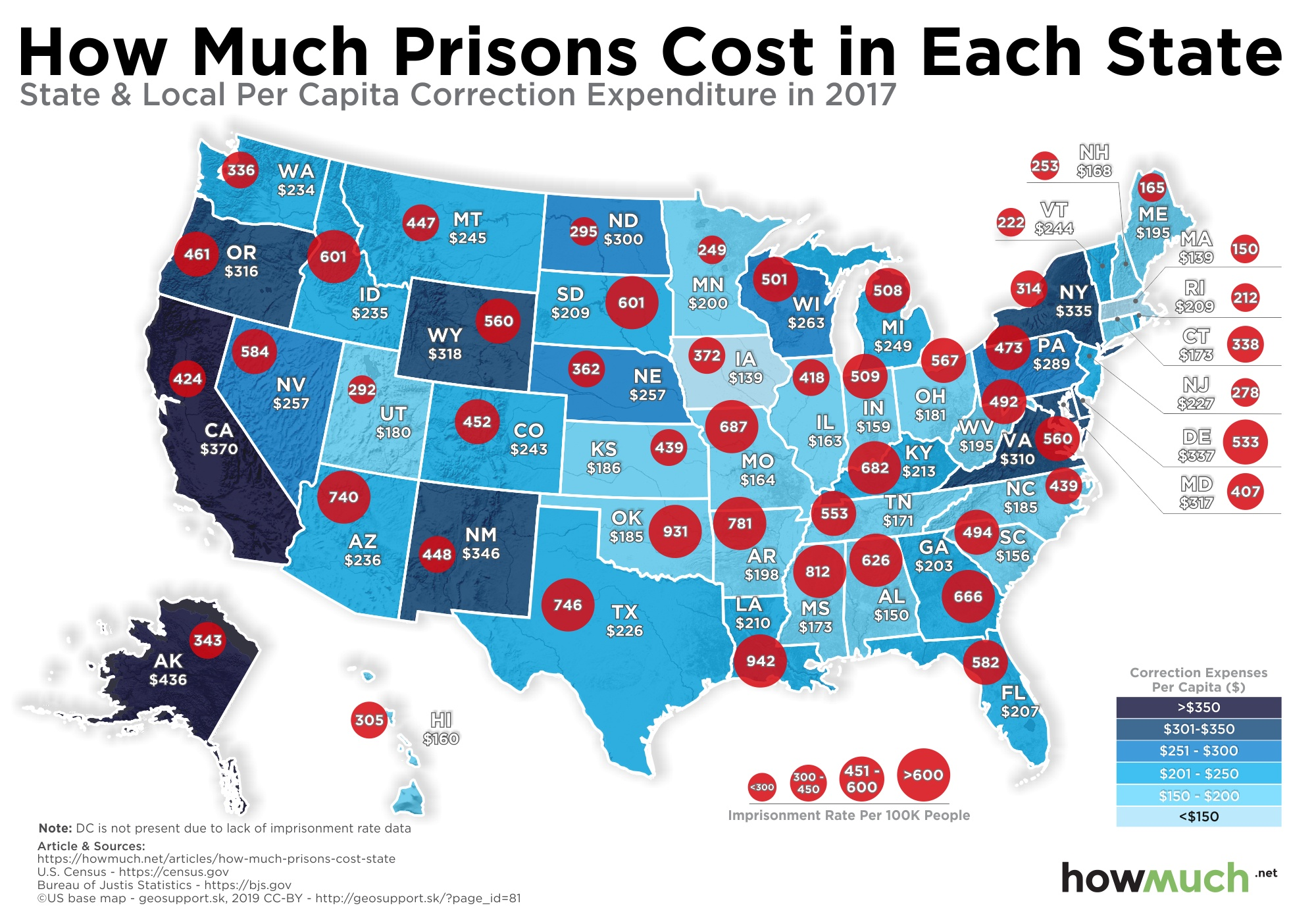 Visualizing How Much Prisons Cost in Each State