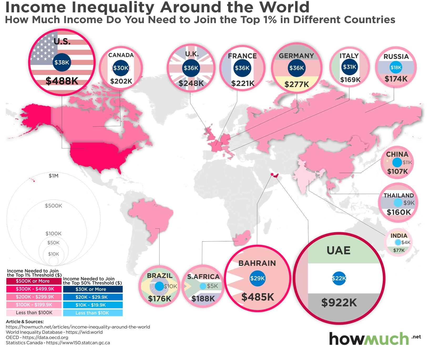 Income Inequality by Country