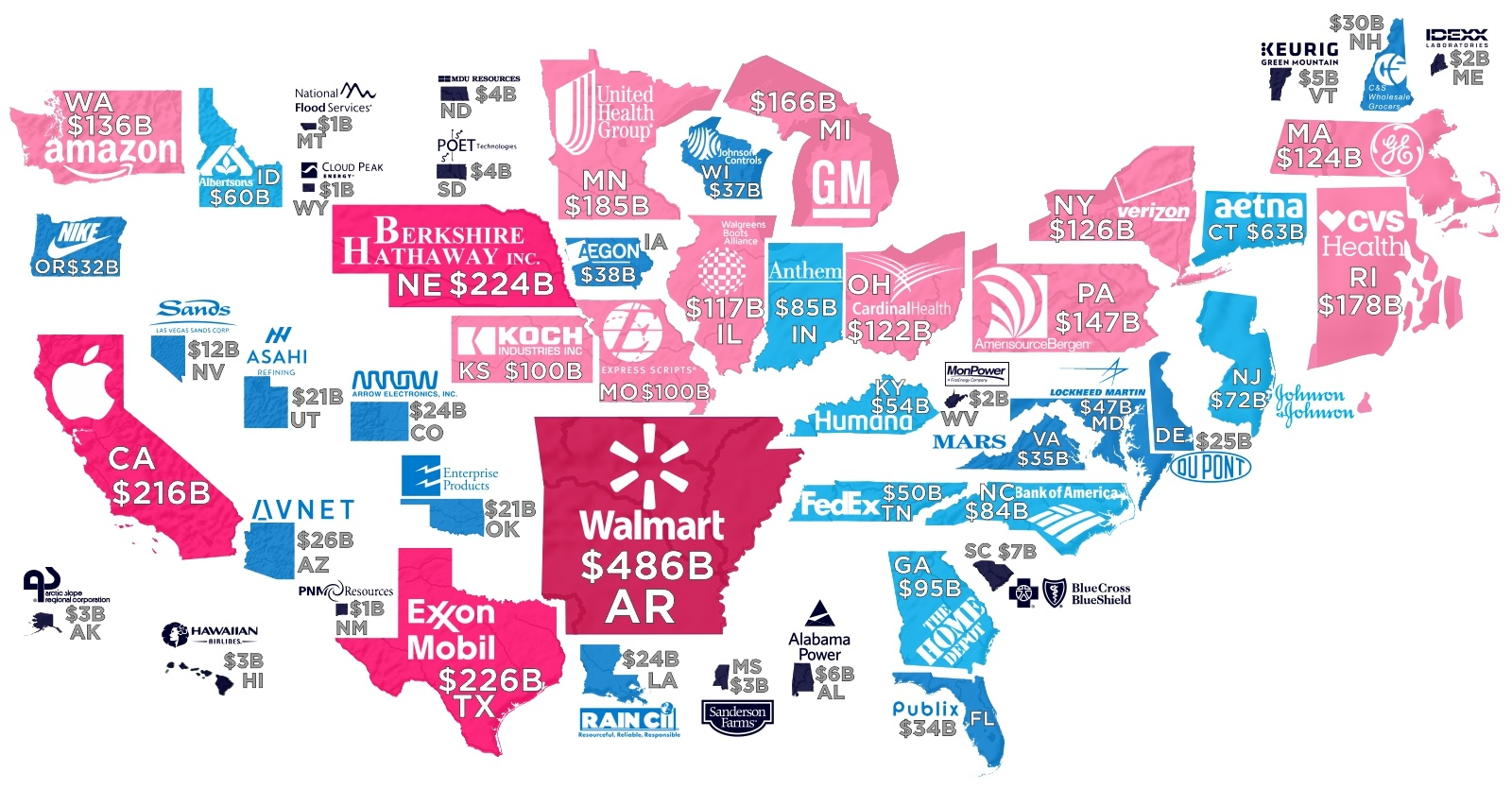 Mapped The Largest Company By Revenue Headquartered In Every State