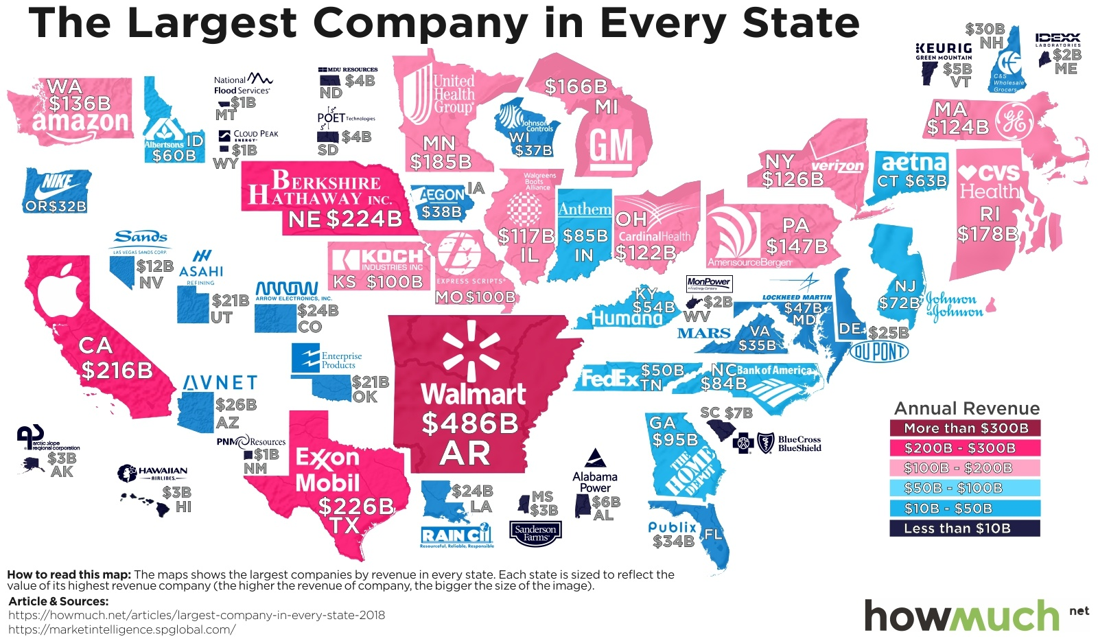 38c91aa7b Mapped  The Largest Company by Revenue Headquartered in Every State