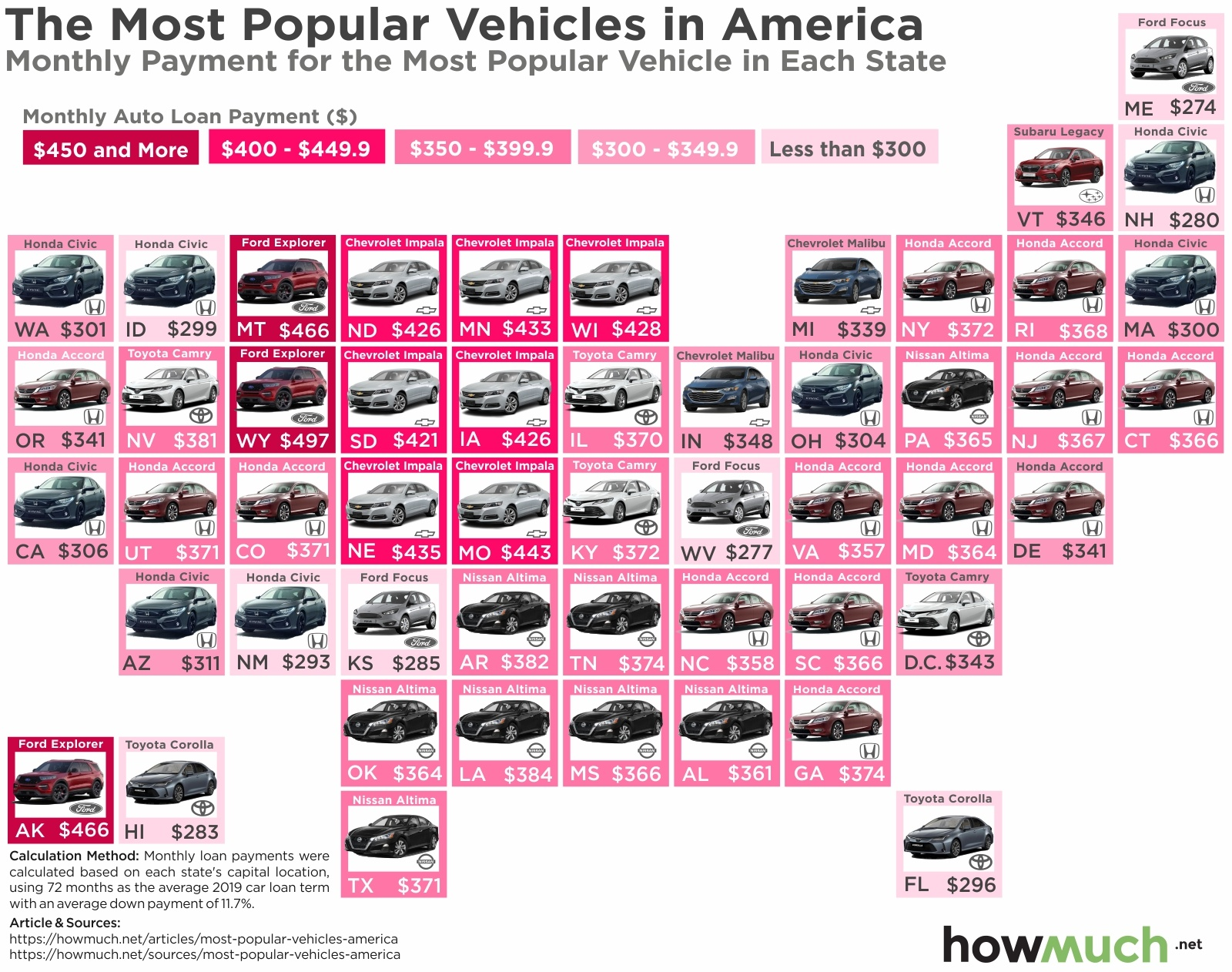 Visualizing The Most Popular Vehicle In America In Every State