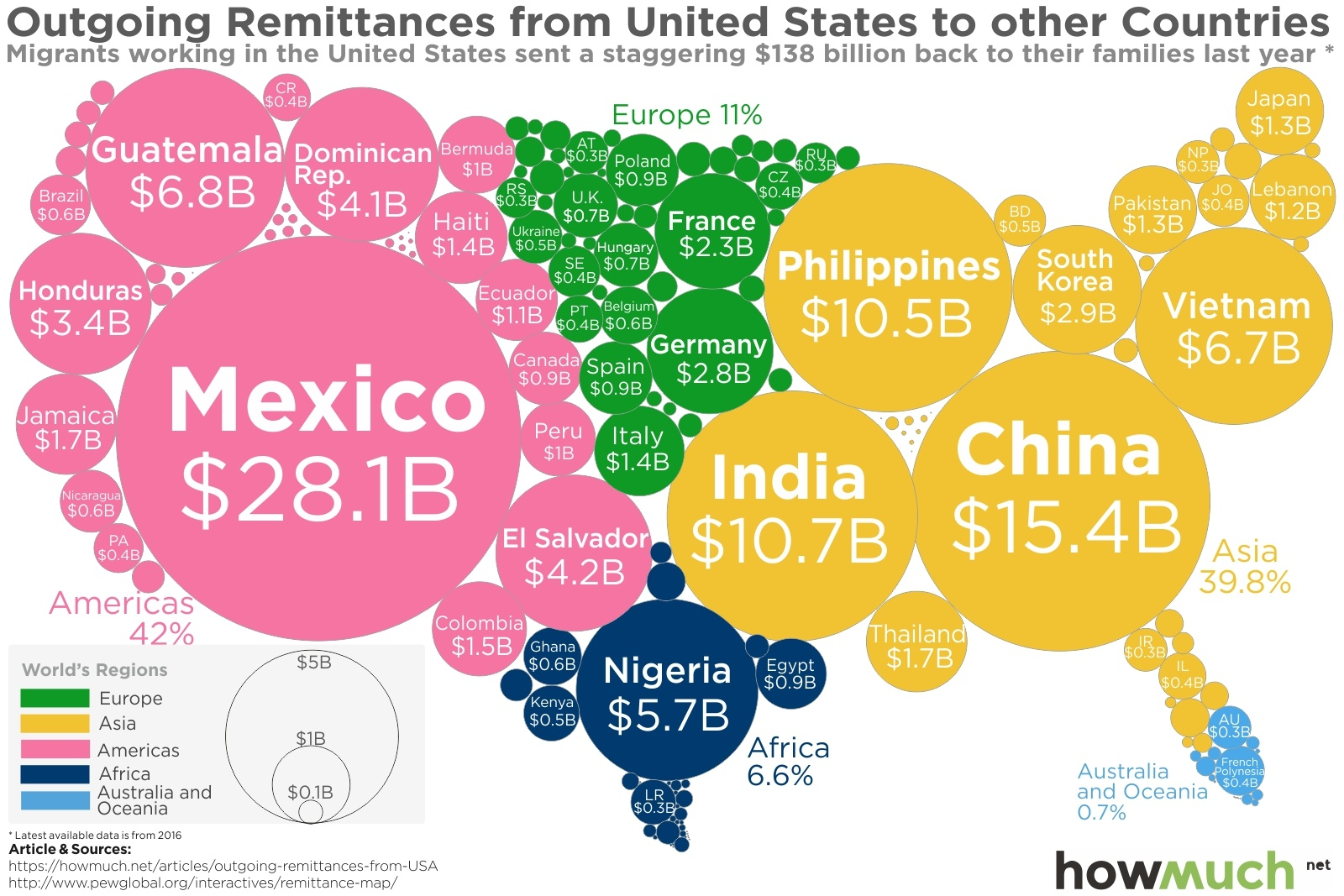 Comparing Mexicos Remittances To Every Other Country - Map-of-us-countries