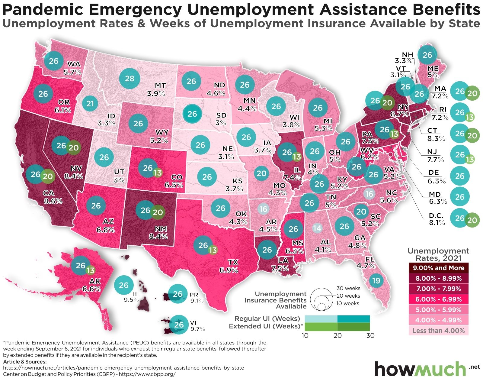 Unemployment Rates and Weeks of Unemployment Insurance