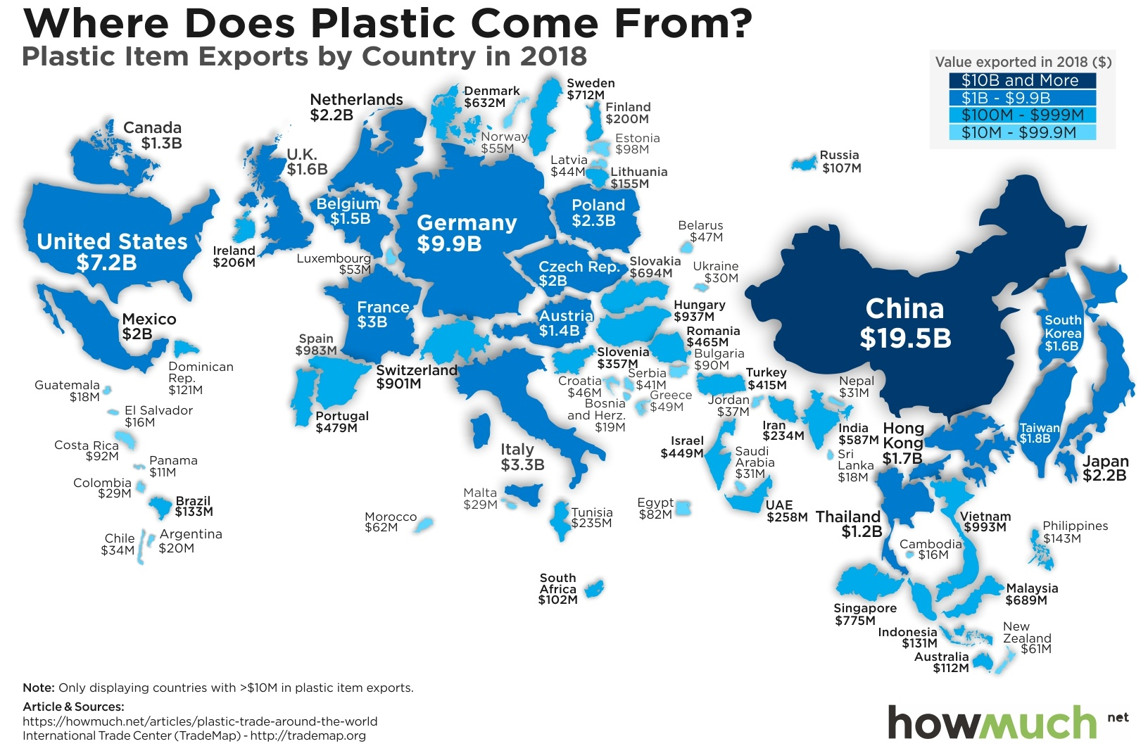 Where Does Plastic Come From?