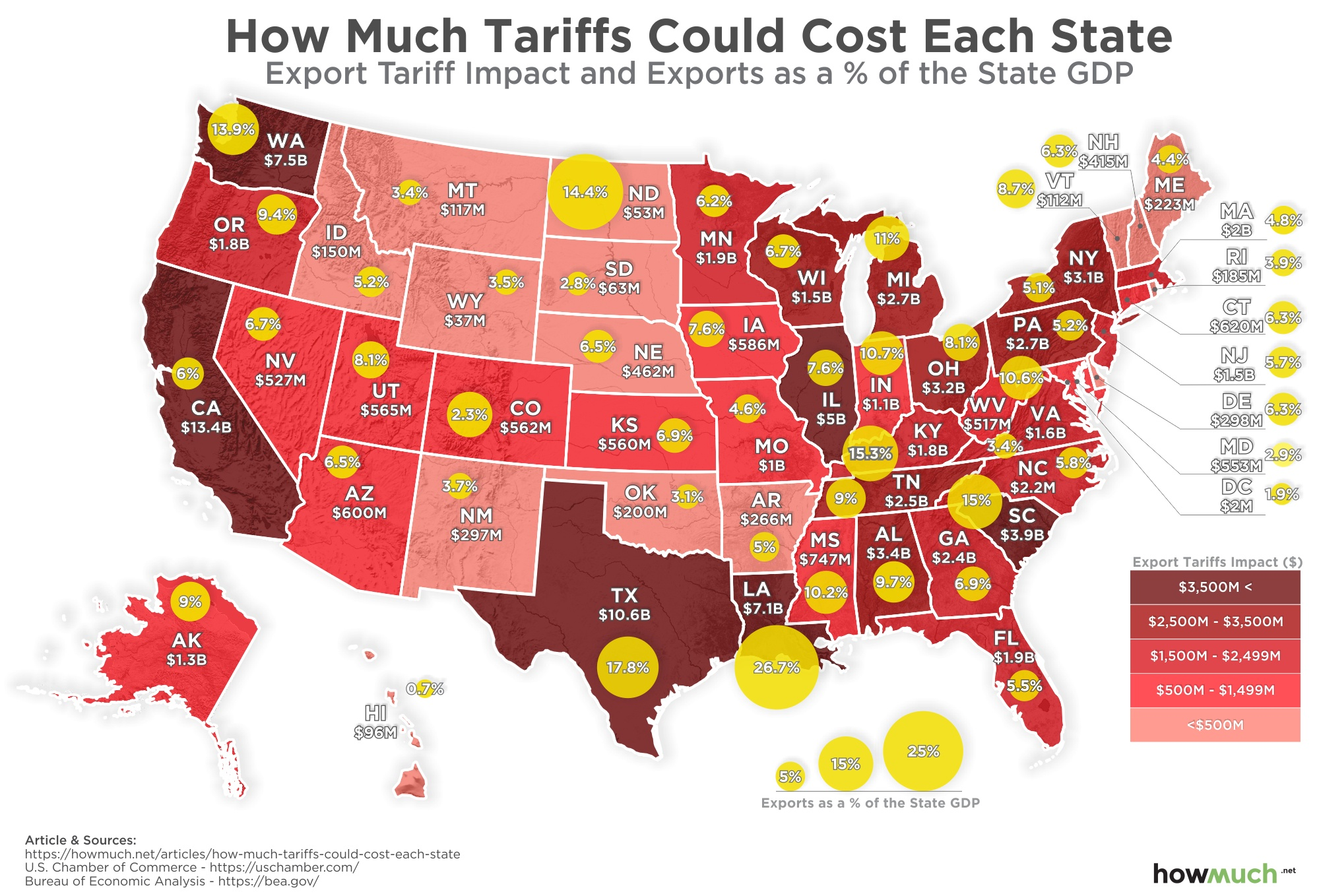 Trade War Tariffs
