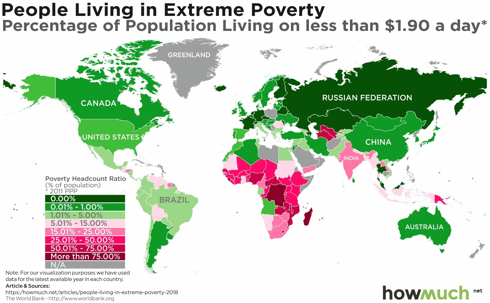 World Poverty Map