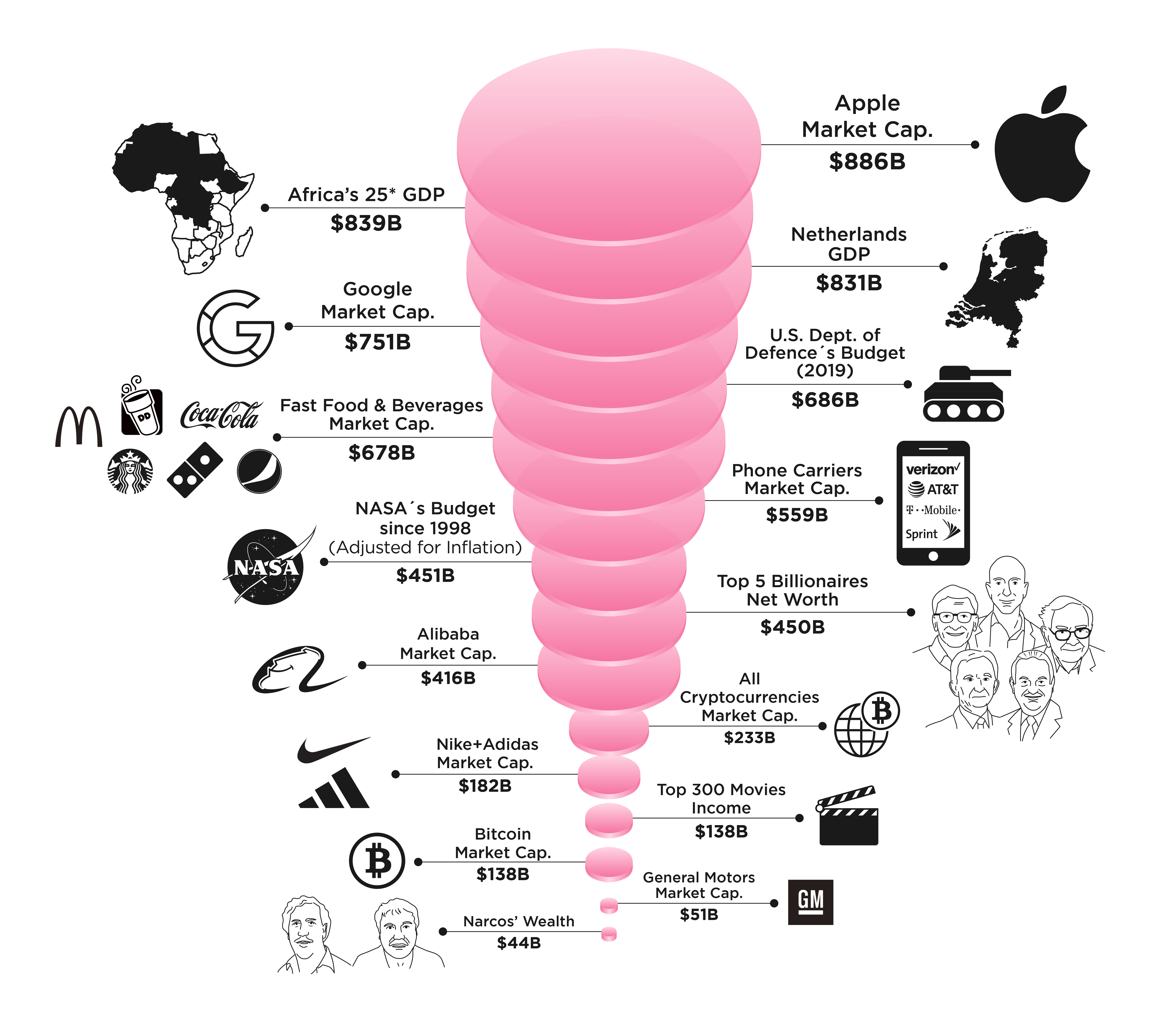 How Big is Apple? This Visualization Puts Apple's Market Cap Into Perspective