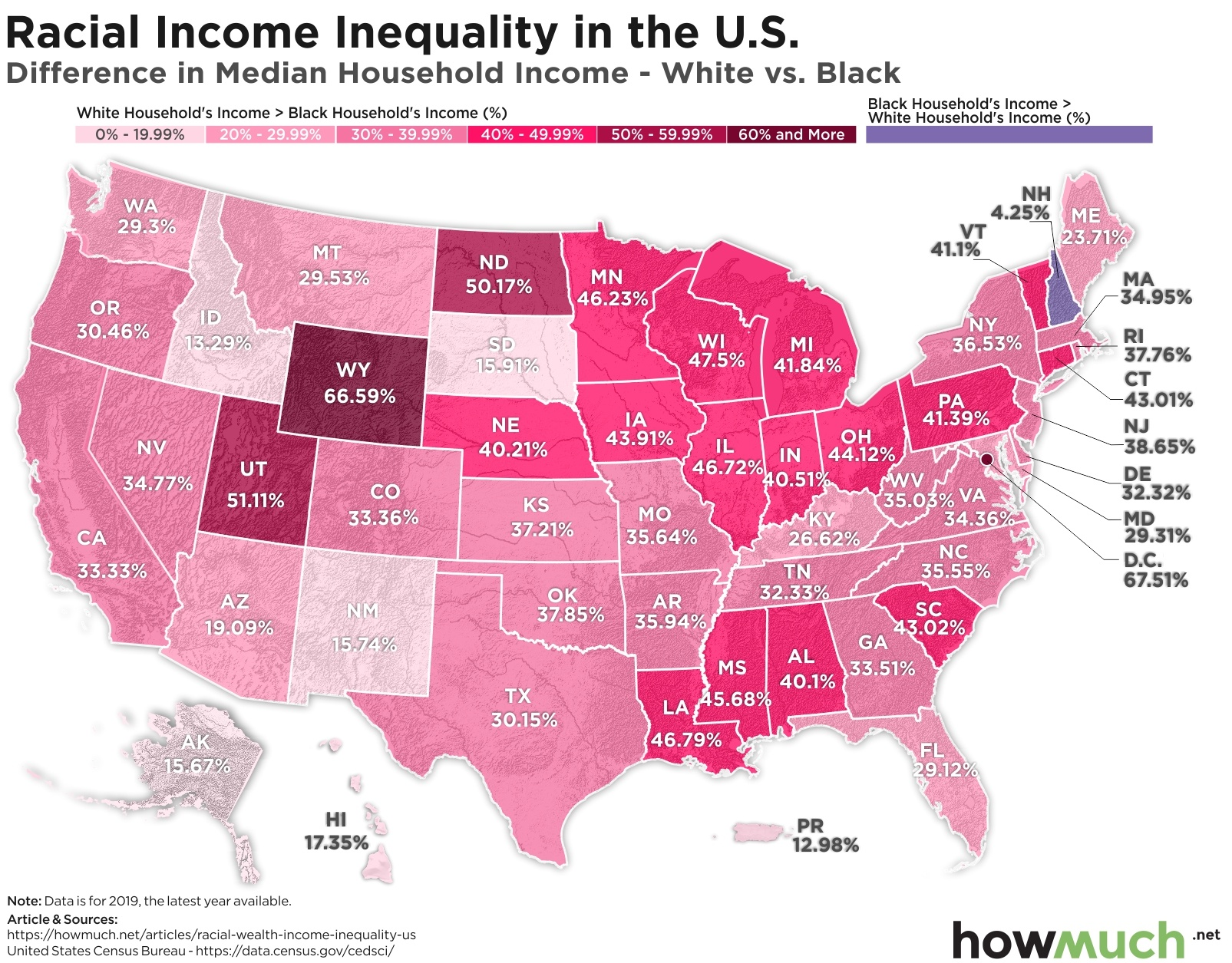 Racial income inequality by state