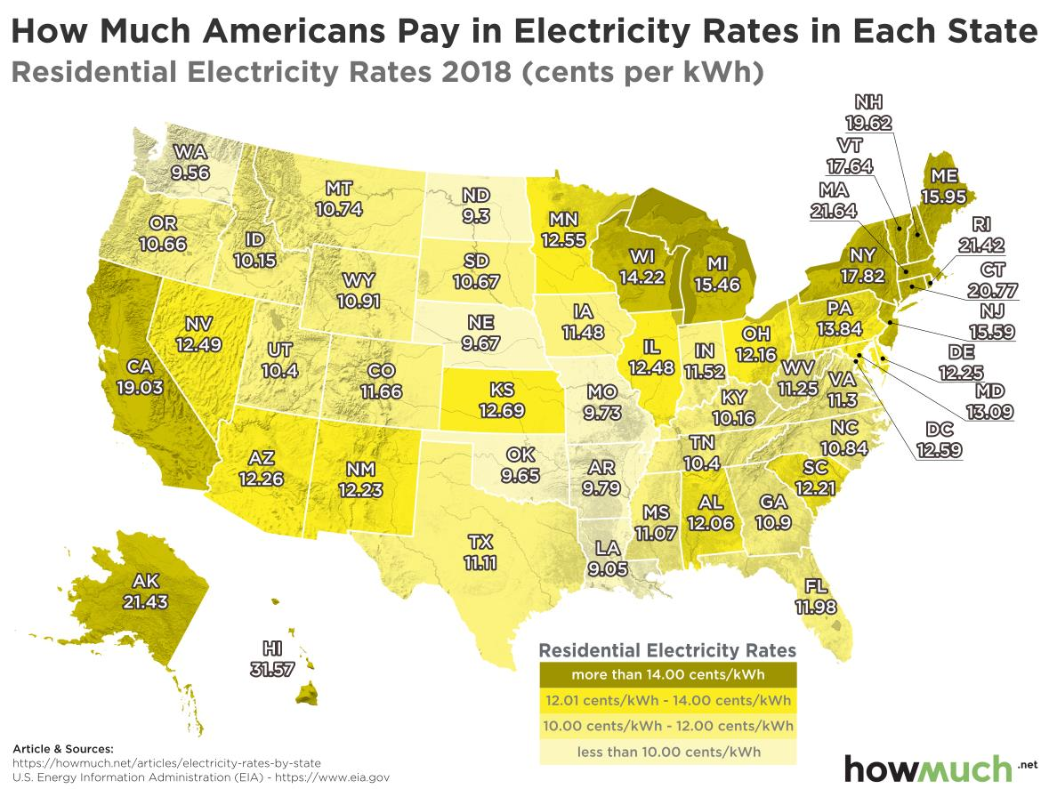 See How Much Each State Pays for Electricity in Two Maps